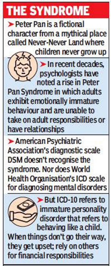 Peter Pan Syndrome : Reserve bank of india
