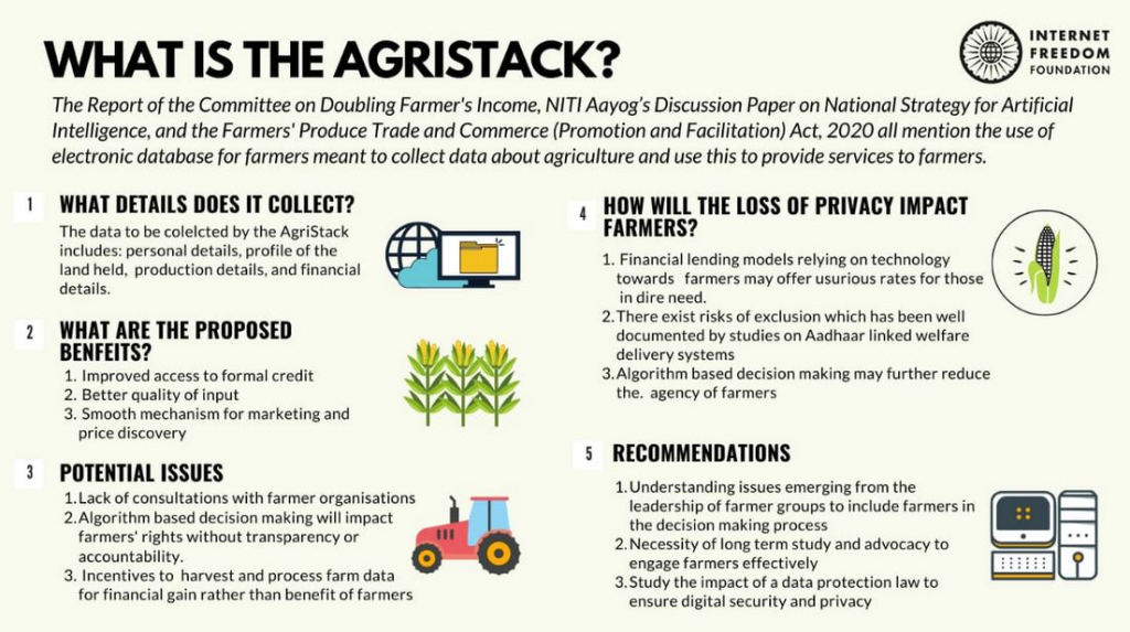 AGRISTACK | IRENA