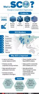 Shanghai Cooperation Summit