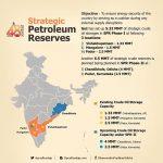Strategic Petroleum Reserves