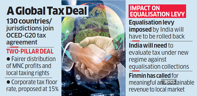 India Joins OECD/G20 Inclusive Framework Tax Deal