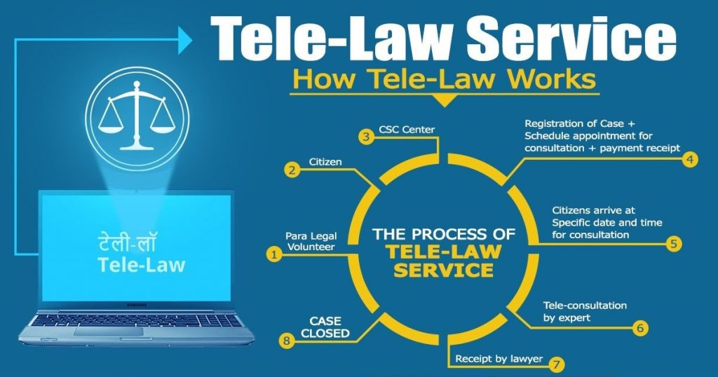 'Tele-law services empowering voiceless'