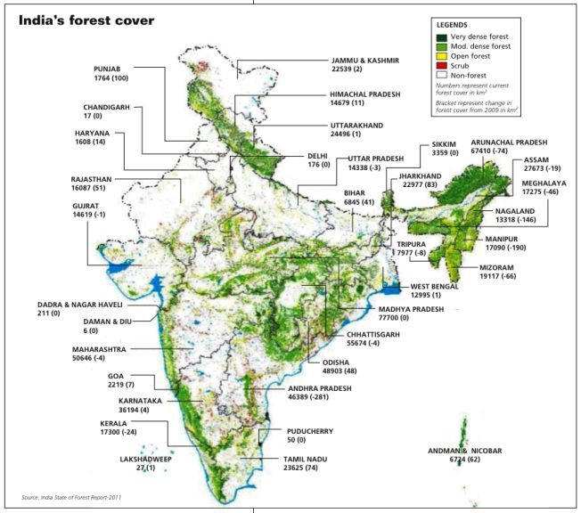 India forest cover   BharatNet project