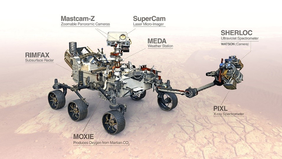 Perseverance rover by NASA